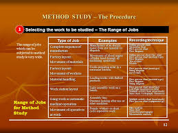 Simo Chart In Industrial Engineering Ppt Method Study Motion Study Part I Ppt Download