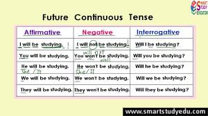 Tense Formula Chart In Hindi English Grammar Chart In Hindi Tense Chat English Grammar