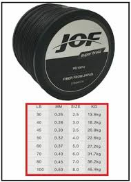 500m / 20lb Super <b>Strong</b> 4 <b>Strand</b> Pro PE Power Braided Fishing ...
