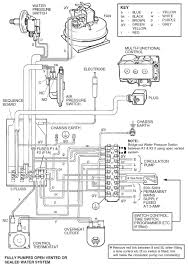 ask glow worm micron 100ff 120ff schematic wiring diagram 2 fuse 7 wire versions