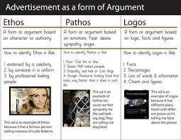 ad analysis essay ethos pathos logos meaning ad analysis essay ethos pathos logos commercials