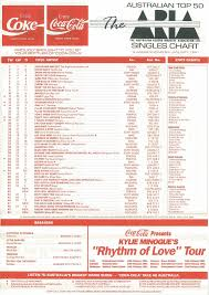 Uk Singles Chart 1991 Chart Beats This Week In 1991 January 6 1991
