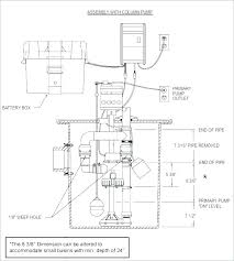 commercial sewage grinder pump system related post residential sewage