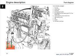 deutz f4l912 engine diagram flat 8 engine diagram wiring auto similiar deutz engine diagram keywords