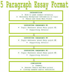 examples of five paragraph essays research paper vs expository  example five paragraph essay thesis examples of five paragraph essays