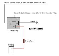 starter motor relay wiring diagram Wiring Diagram Of A Relay starter relay wiring diagram trailer wiring diagram wiring diagram for a relay 120 volt relay