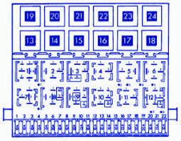 volkswagen golf hatchback fuel pump 1992 fuse box block circuit T4 Fuse Box Diagram volkswagen golf hatchback fuel pump 1992 fuse box block circuit breaker diagram vw transporter t4 fuse box diagram