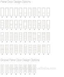 12 panel glass interior door laudable panel interior wood door forest bright panel interior office wood 12 panel glass interior door