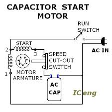 induction motor wiring cstart bmp