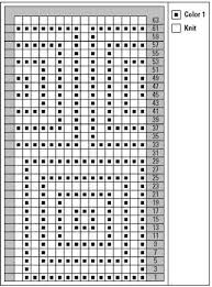 Knitting Stitches Per Inch Chart Knitting In Circles