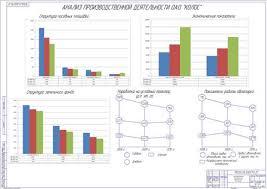 Пример доклада к дипломному проекту с чертежами Готовые  1