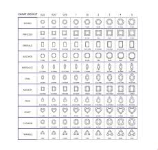 Carat Weight Chart Diamond Carat Weight Diamonds For Dummies Jewellery Xupes