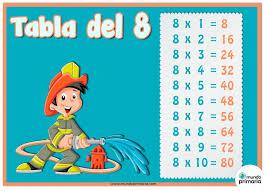 http://www.ceiploreto.es/sugerencias/cplosangeles.juntaextremadura.net/web/segundo_curso/matematicas_2/tabla08/tabla08.html
