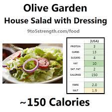 Olive Garden Nutrtion Garden And Modern House Image