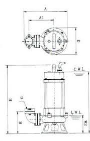 750 sk macerator grinder pump 14m head 750 sk macerator grinder pump 14m head