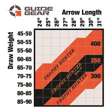 Guide Gear Trophy Hunter Micro Arrows By Victory Archery 6 Pack