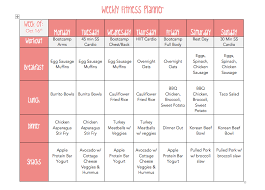 Weekly Meal Planning For One How To Meal Prep Like A Champ Better Humans Medium