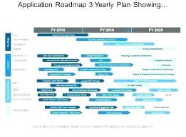 Technology Technology Roadmap Template Cambridge Technical