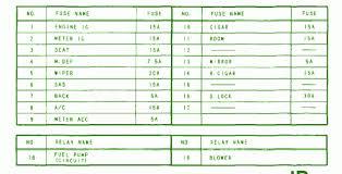 mazda 626 fuse box 2001 mazda wiring diagrams instructions 1996 Mazda B3000 Fuse Box Diagram 2010 mazda 6 fuse box wiring diagrams instructions 2004 g35 fuse box diagram best of