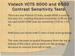 Contrast Sensitivity 2 Charts