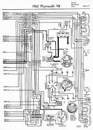 1955 plymouth wiring diagram 1955 wiring diagrams online description 63 fury wiring diagram 63 wiring diagrams source plymouth wiring diagram