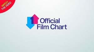 Official Film Chart 10th July 2019 Official Charts