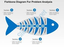 Fishbone Diagram For Problem Analysis Flat Powerpoint Design