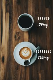 Each 10 cup coffee maker will use about 1/4 cup of coffee. How Much Caffeine Is In A Cup Of Coffee Caffeine Chart