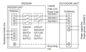 mini split system wiring diagram mini wiring diagrams online split ac wiring diagram split image wiring diagram