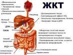 Как вызвать газы кишечника