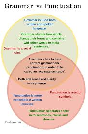 Grammar Punctuation Difference Between Grammar And Punctuation
