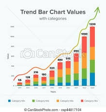 Finance Stat Diagram With Bar Chart Categories Multicolor Bar Diagram Vector Illustration