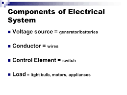alternating current examples appliances. 2 components of electrical system voltage source \u003d generator/batteries conductor wires control element switch load light bulb, motors, appliances alternating current examples