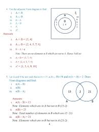 Venn Diagram Of Sets Union And Intersection Union Venn Diagram Math Set Theory Operations On Sets