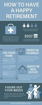 73 Best Mortgage Tips Images On Pinterest Real Estates Real