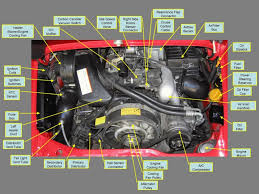 car engine diagram labeled car image wiring diagram engine hunting stalling rennlist discussion forums on car engine diagram labeled