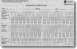 Periodontal Charting Form Perio Chart Template Periodontal Chart Template Dental