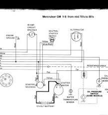 alpha one trim limit wiring diagram wiring diagram for boat trim alpha wiring diagram wiring diagram schematics amerex wiring diagram 3 0 alpha one mercruiser solenoid wiring
