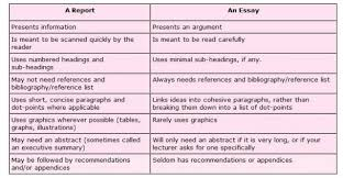 essay blogger in the net low budget customized essay  you should possess the extensive consideration of a experienced essay author who most suitable suits your specialized ask for additionally the confirmed
