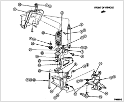 PDF  97 f350 4x4 front end diagram pdf  28 pages    2000 honda as well Pirate4x4     Extreme Four Wheel Drive furthermore 89 f150 4x4 front wheel bearing       left shaft and joint besides Ford F250 F350 Front End Steering Rebuild Kit   Moog together with  together with Excursion F350 F250 HD Steering  1  Drag Link  1  Tie Rods  1 further 78 4x4 front axle schematic   Ford Truck Enthusiasts Forums as well Super Duty Front End Conversion together with  additionally The Ford Ranger Front Suspension moreover Front End rebuild 2003 F350   Ford Powerstroke Diesel Forum. on 2002 ford f250 front end parts diagram