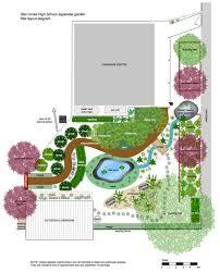 Small Picture Plans For Small Gardens CoriMatt Garden