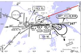Approach Impossible Aviationchief Com