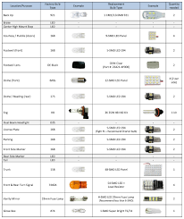 Automotive Light Bulb Size Chart Light In The Box Size Chart Concord Lighting San Diego Light