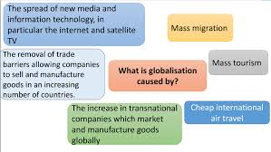 globalization challenge pros and cons وب سایت رسمی محمد حسین  the theory of globalization today is a field of intensive and multidisciplinary debate attendees are numerous and often opposing views of the mentioned
