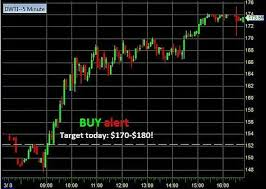 Dwti Nailed It Get In For Free Info Profittraderoom Com