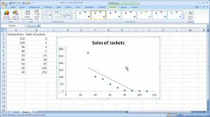 Create An X Y Scatter Chart