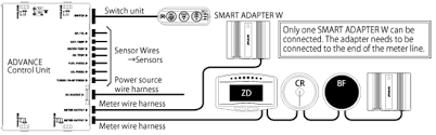 smart adapter w wiring defi exciting products by ns japan Defi Meter Wiring Diagram when connecting to the advance system, all things you do is to attach it to the meter line of the advance unit Meter Pedestal Wiring Diagrams