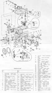 ford f1 carburetor rebuilding instructions exploded view