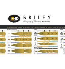Briley Choke Tube Chart Sporting Clays Choke Chart