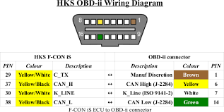 obd wiring diagram obd wiring diagrams obd2 wiring audi obd2 trailer wiring diagram for auto